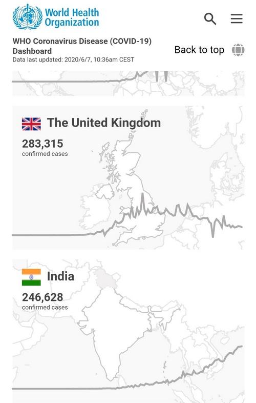 who curve india uk